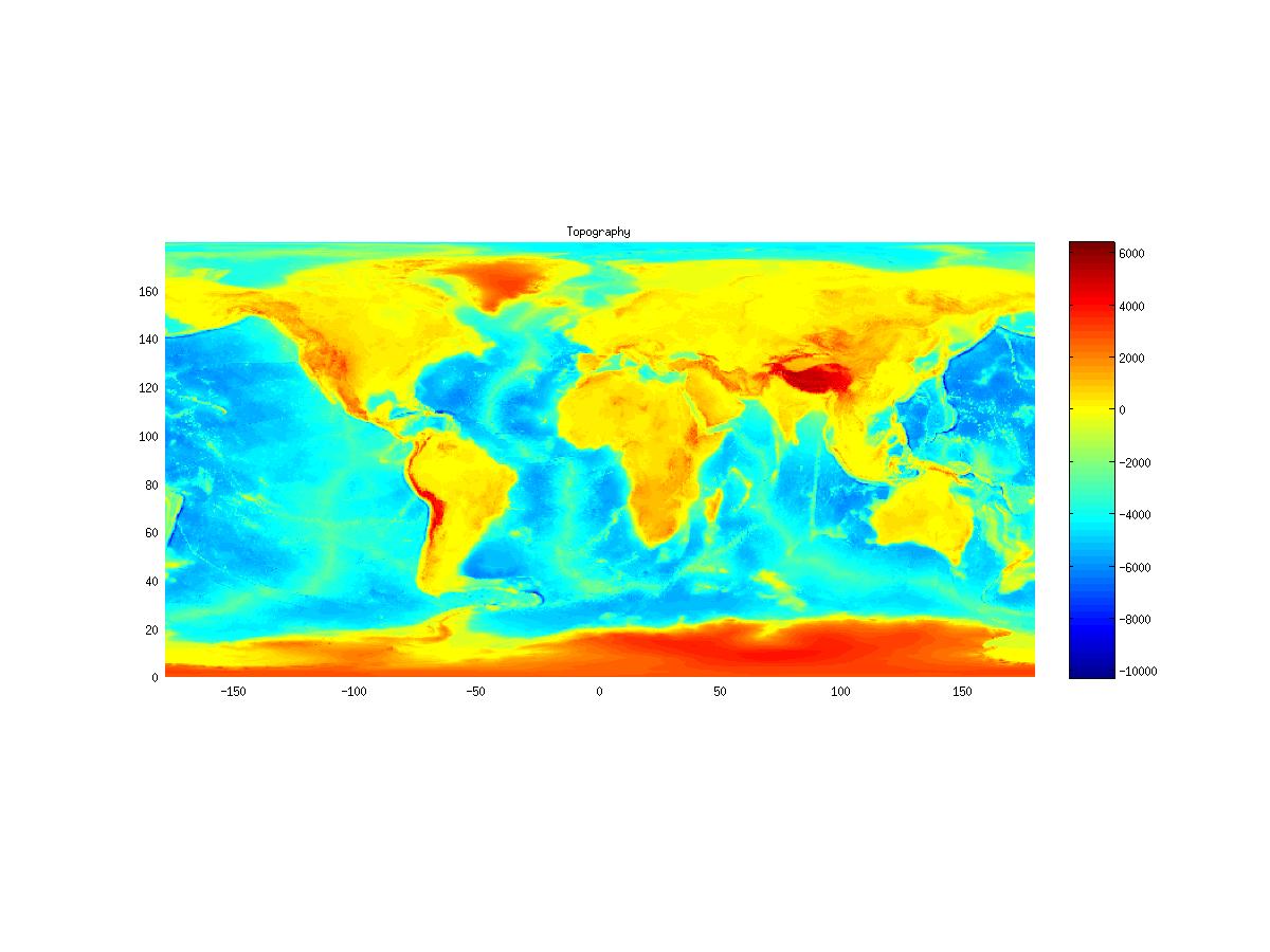 CDO CLIMATE DATA OPERATORS EBOOK DOWNLOAD